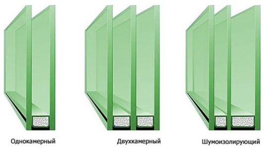 Отличие однокамерного и двухкамерного стеклопакета